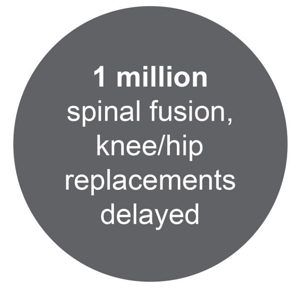 1 million spinal fusion replacements